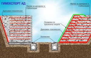 Подпорни стени и конструкции